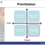 Peer Networking Breakfast: Cutting Training Costs without Reducing Impact(May 2009)