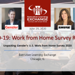 COVID-19 Learning Circle #7: Return To Work Survey Results