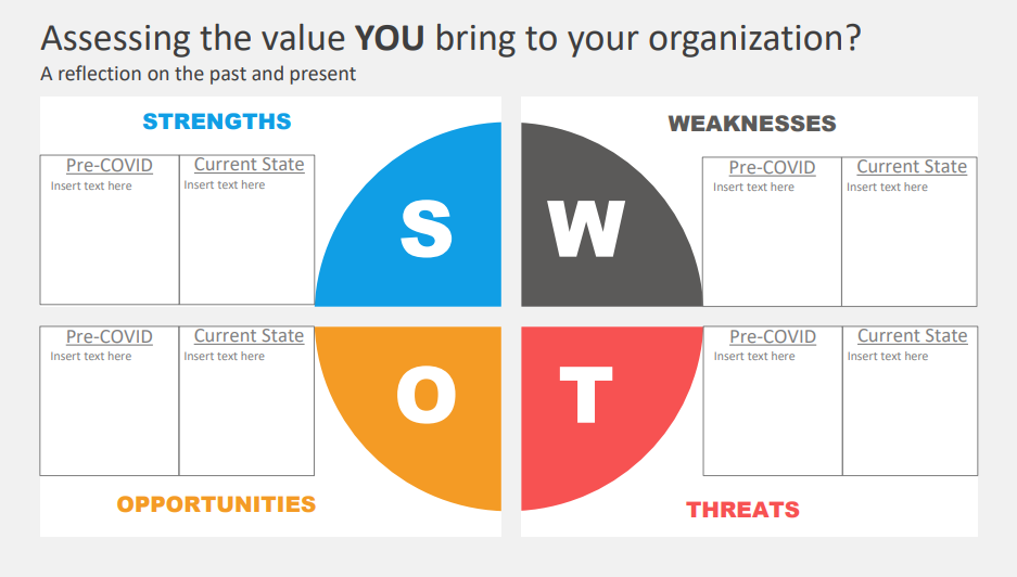 Retooling Talent Development: First-Ever Crowd-Sourced L&D SWOT Analysis