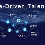 ELE Data-Driven Talent Development